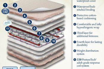 crib mattress 1