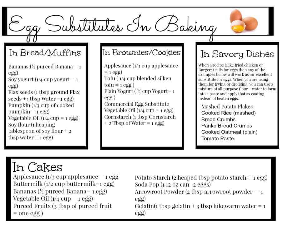 egg substitute printable list