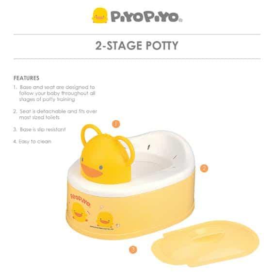 Piyo Piyo 2-Stage Potty